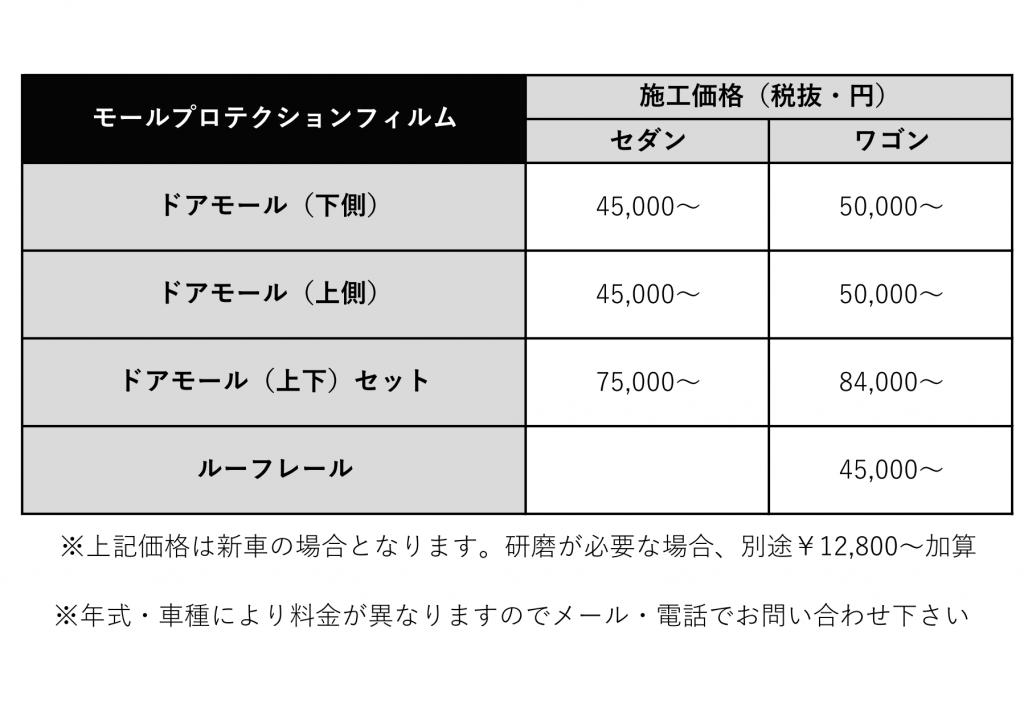 モールプロテクションフィルム価格表